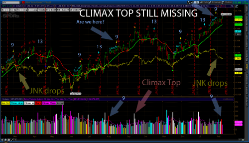 Climax Top still missing