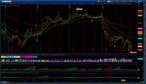 AUD/USD falling wedge