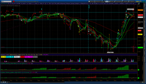 ES future hourly chart