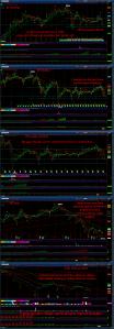 BP technical analysis