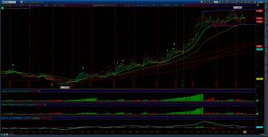 USD/CAD top?